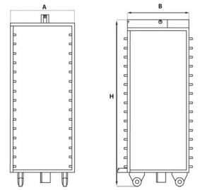 forni elettrici rotativi pasticcerie