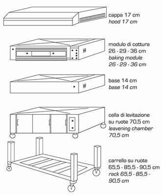 forni modulari per pasticcerie