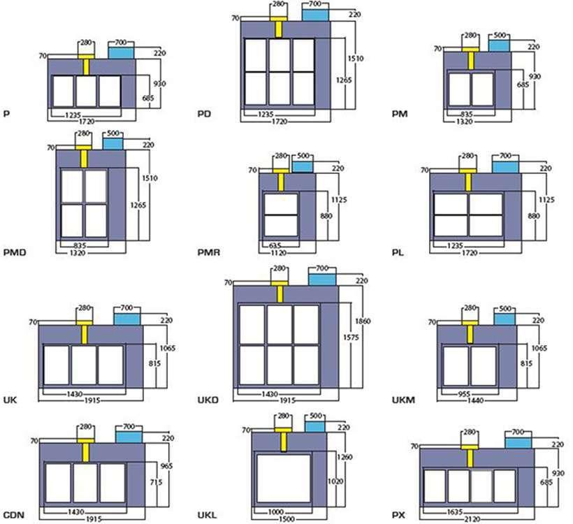 forno elettrico modulare pasticceria